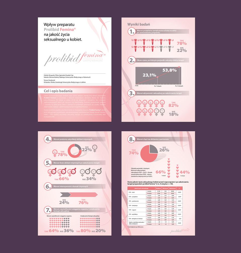 Projekt graficzny, infografika